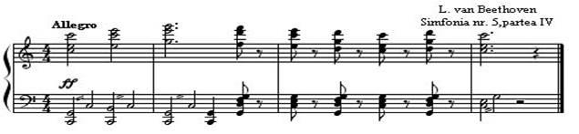 Cinquième Symphonie - Beethoven