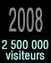 Mises à jour 2008